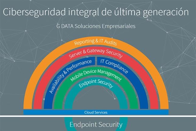 Un pantallazo de la web de Gdata