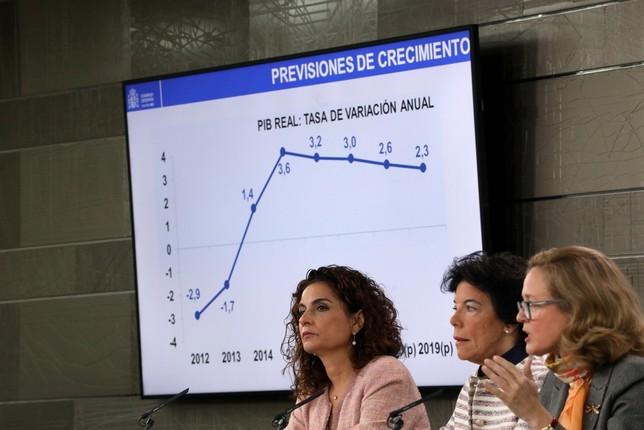 El Gobierno rebaja al 2,6% la previsión de crecimiento