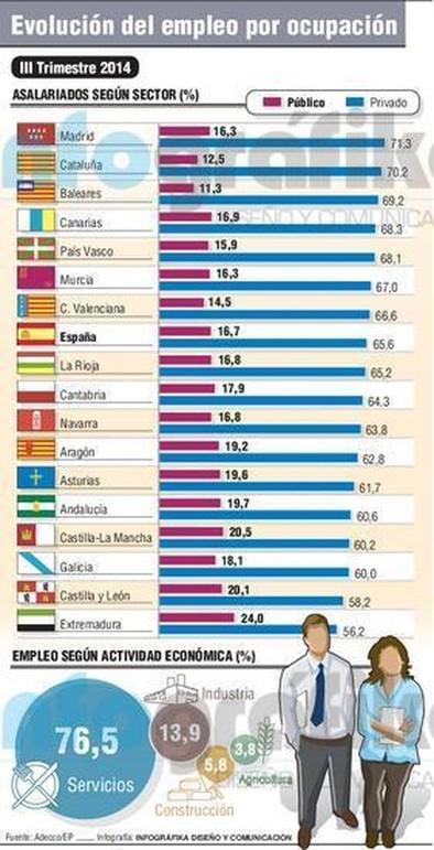 El Banco de España constata que ya hay margen para subir los salarios