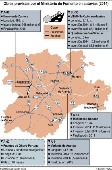 Fomento se pone 'deberes' tras concluir 75 kilómetros de autovías