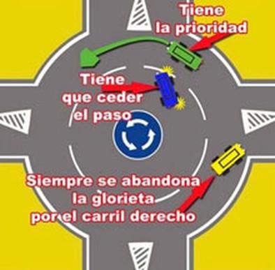 La Policía Local informará la próxima semana sobre la circulación en las rotondas