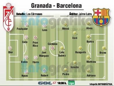 El Barça, contra el Granada y su horario 'maldito'