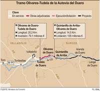 Fomento tiene 20 ofertas para el tramo Olivares-Quintanilla