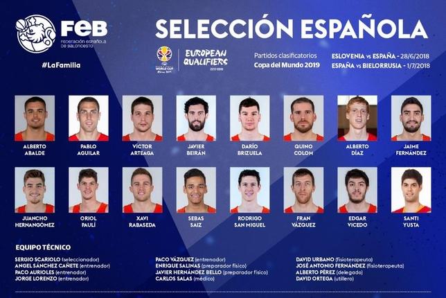 Lista de 16 elegidos por Scariolo para la tercera 'ventana' FIBA. @baloncestofeb