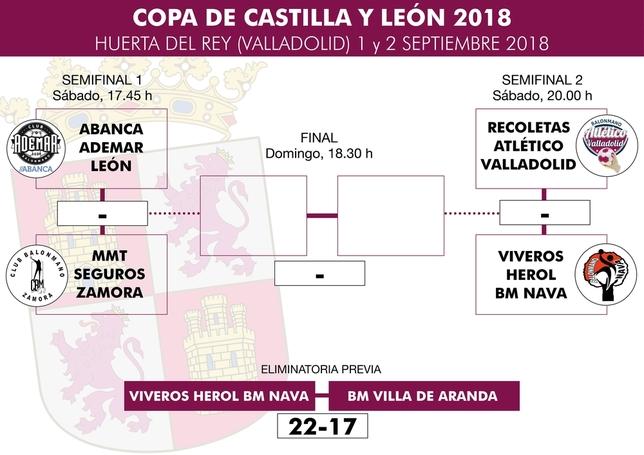 Viveros Herol BM Nava, rival en la Copa de Castilla y León