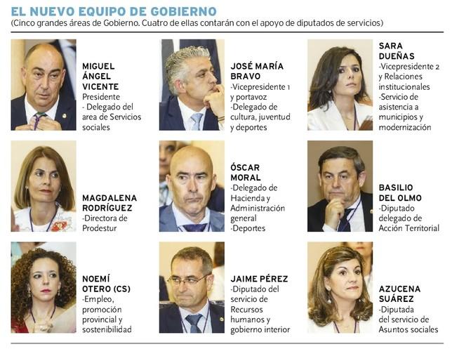 Bravo y Dueñas, vicepresidentes de la Diputación