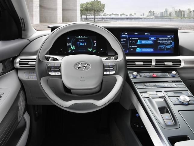 La apuesta de Hyundai