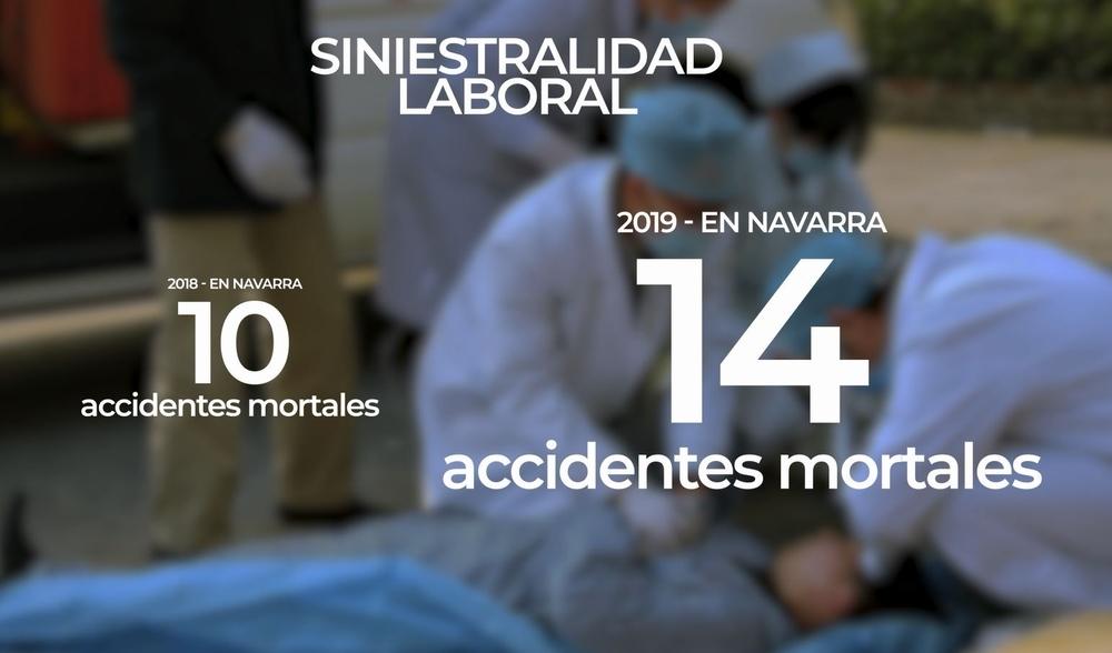 Navarra triplica la tasa nacional de accidentes laborales
