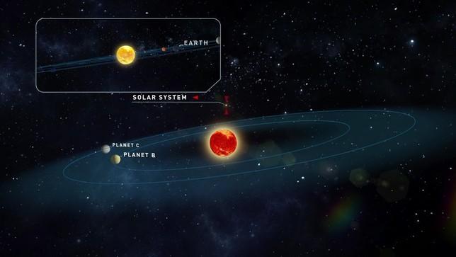 Hallan dos planetas similares a la Tierra y habitables