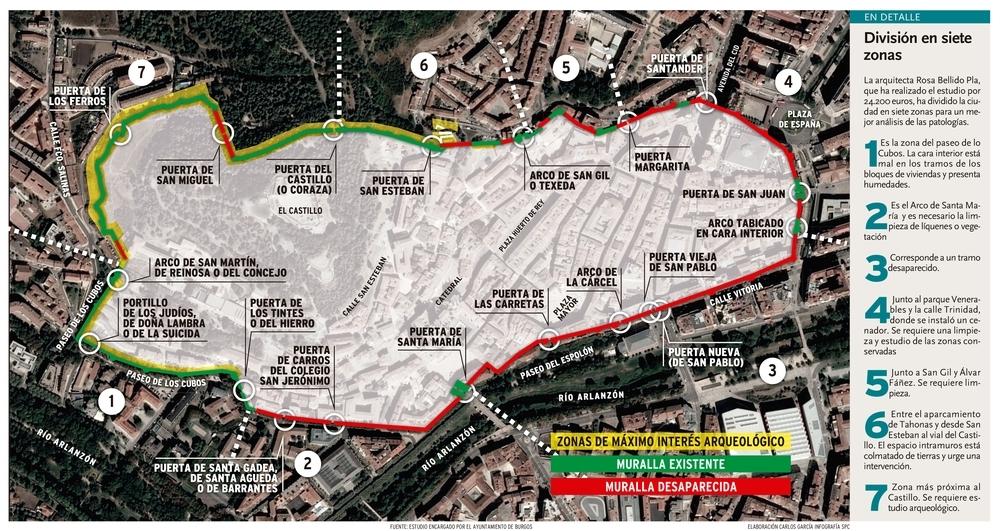 Plano de la fortificación y sus necesidades.