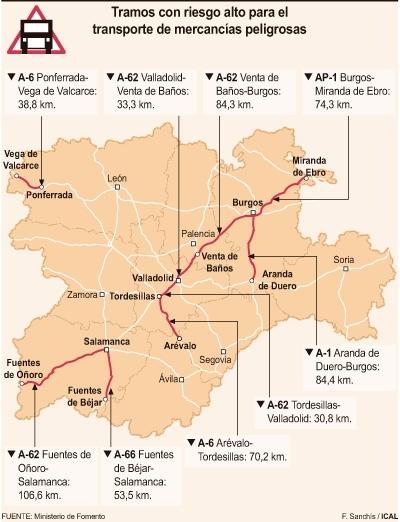 Dos autovías de Valladolid, con riesgo para mercancías
