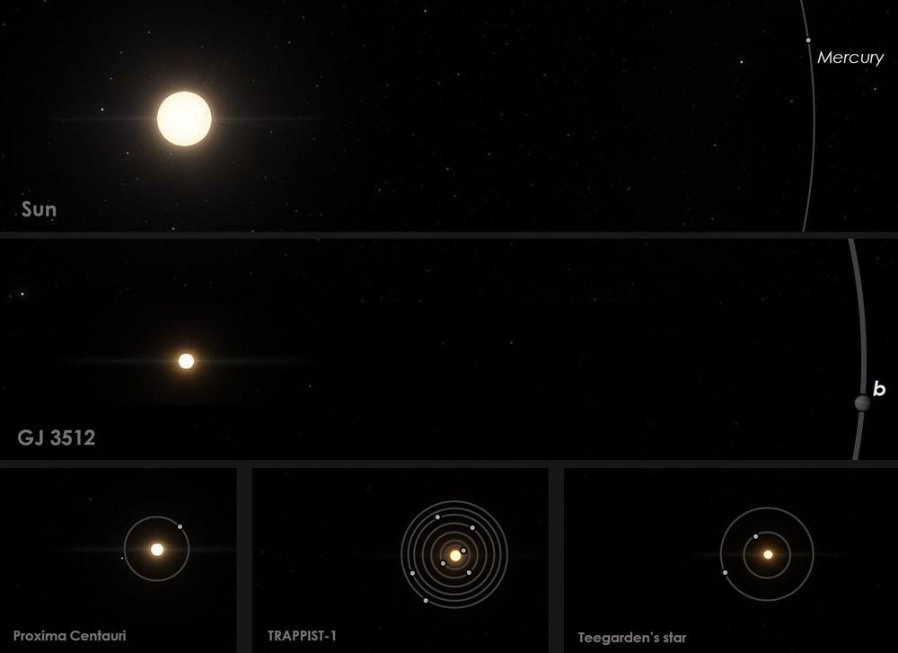 Un equipo español halla un exoplaneta que desafía a la ciencia