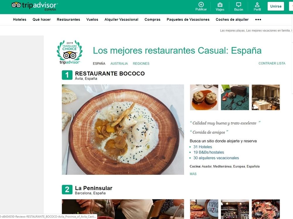 El Sitio y Maribel, en el top-10 de restaurantes del país