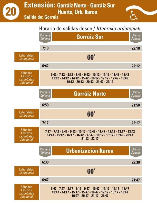 La línea 20 conectará a partir del lunes Erripagaña-Pamplona
