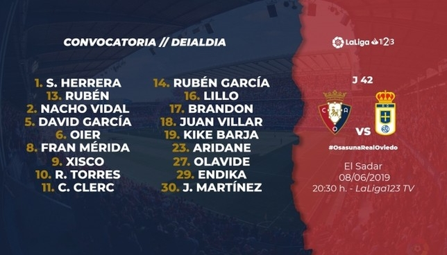 Lista de convocados para el partido contra el Oviedo