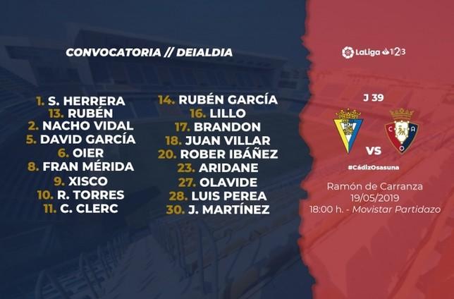 Ésta es la convocatoria de 18 futbolistas para visitar al Cádiz @CAOsasuna
