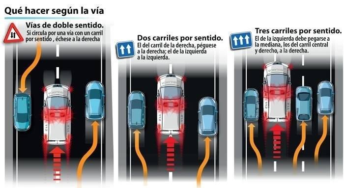 Esta sencilla infografía muestra cómo deben actuar los conductores en caso de emergencia.
