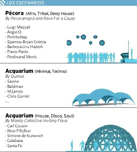 El festival del futuro aterriza en Segovia