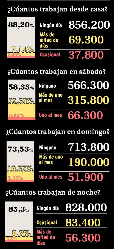 ¿Cómo trabajamos en Castilla y León?