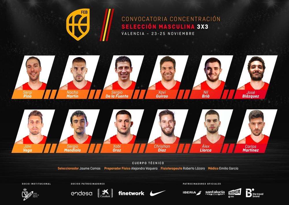 La lista completa de citados por la selección española 3x3.