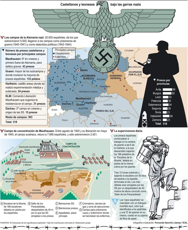 75 años de vidas truncadas por los nazis