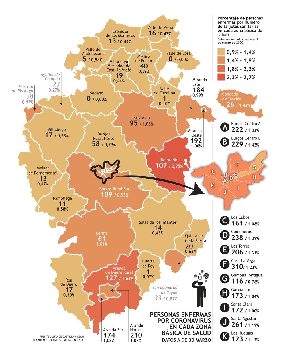 Valle De Sedano Mapa.Losa Y Sedano Unicas Zonas De Burgos Libres De Coronavirus Noticias Diario De Burgos