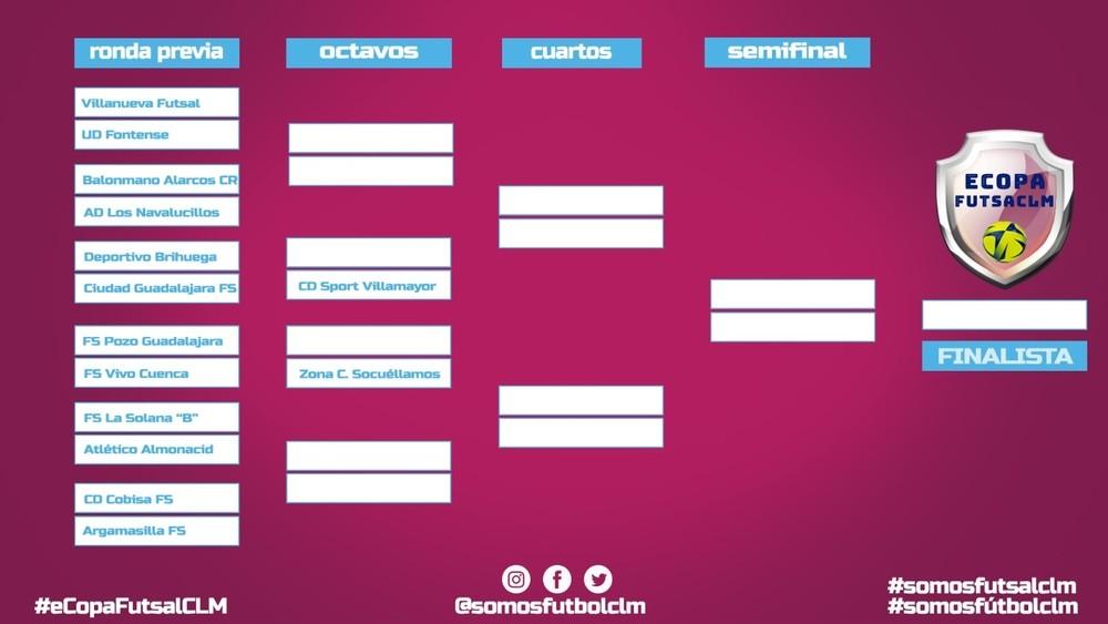 Seis equipos toledanos participan en la #ECopaFutsalCLM