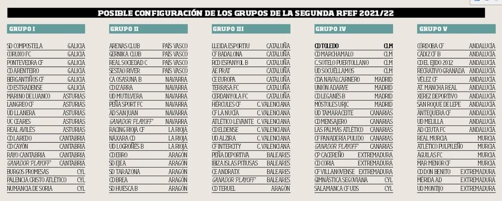 Pedirán ir con Madrid, Canarias y Castilla y León