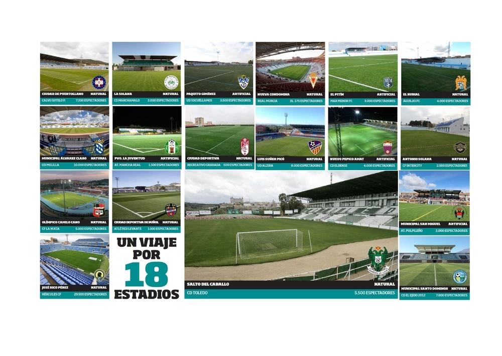 Un viaje por 18 estadios