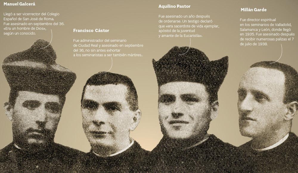 Exhumarán a Francisco Cástor para su beatificación