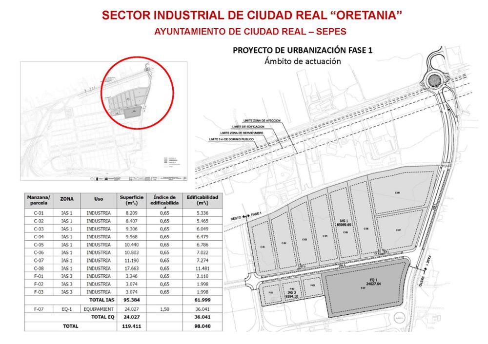 Ciudad Real tendrá 100.000 metros más de suelo industrial