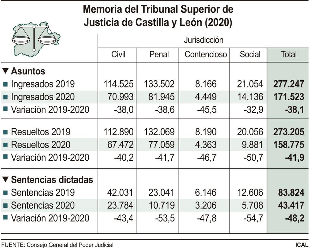 Concepción: