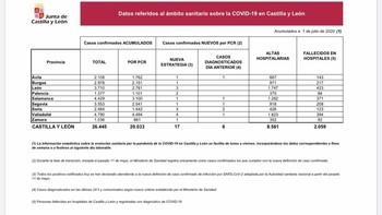 Archivan la denuncia de IU por los fallecidos en S. Bernabé