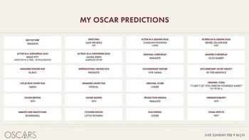 Los Óscar filtran su posible lista de favoritos