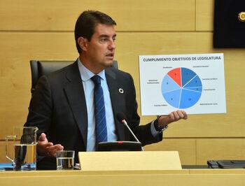 La Junta creará la figura del Comisionado de la Agenda 2030