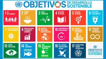 Agenda 2030: los grandes desafíos