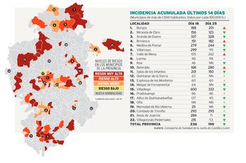 La mitad de los municipios cierra sin casos la mejor semana