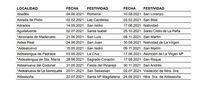 Fiestas locales en los municipios de Segovia en 2021