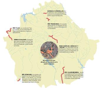 Cuenca suma 7 zonas inundables de riesgo para la población