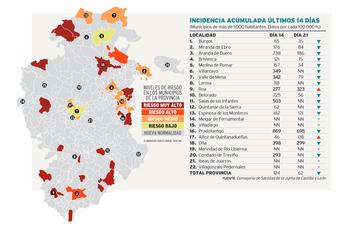Salas, Villarcayo, Treviño, Quintanar y Lerma avanzan