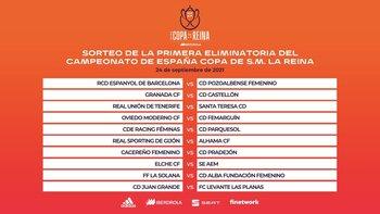 El FF La Solana será el primer rival copero del Fundación