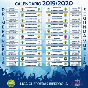 Calendario De La Liga 2020.Calendario Liga Santander 2020 2020